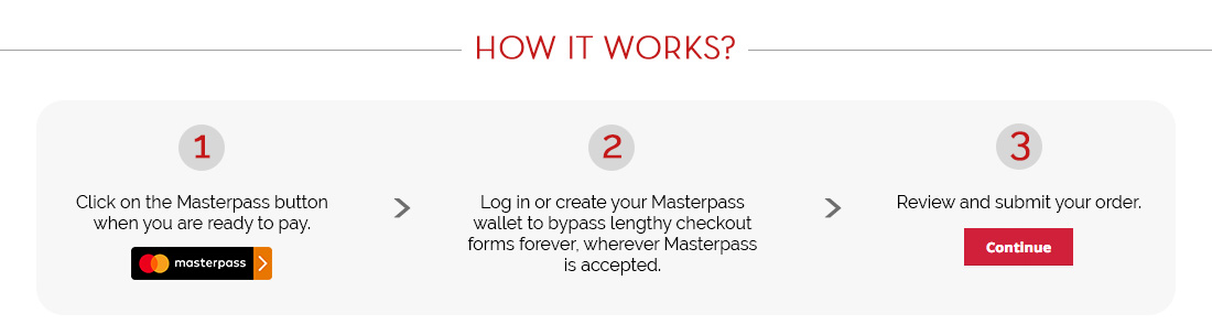 howitworks masterpass