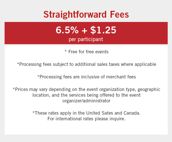 Processing Fees table