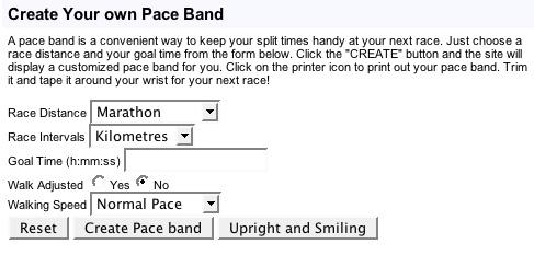 Half Marathon Pace Bracelet Best 2018